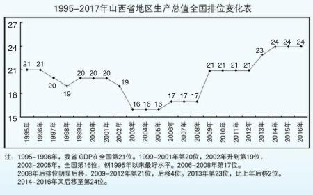 2018经济总量排名_世界经济总量排名
